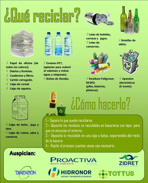 Volante-RECICLA-CONCE-2013-Contracara2