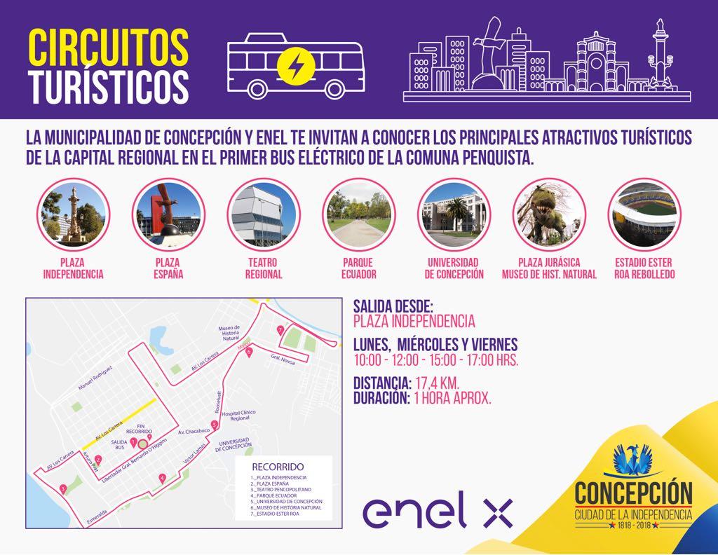 Circuito Turístico Municipalidad de Concepción